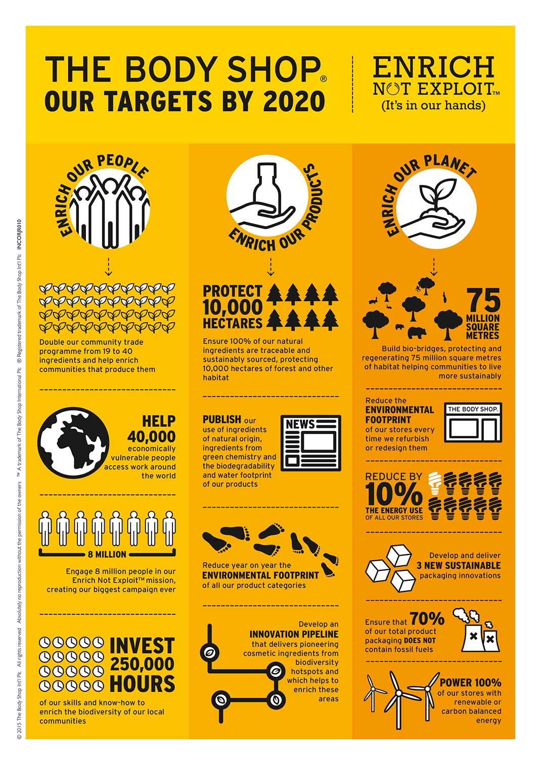 TBSmanifesto_online_infographic